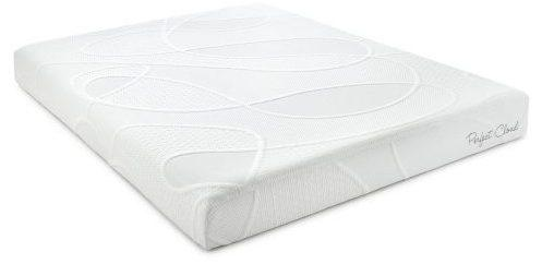 Best Mattress For Lower Back Pain 2019 Reviews Amp Ratings