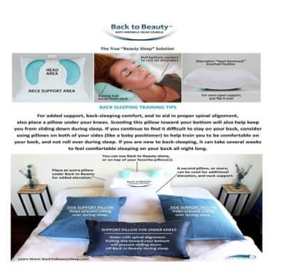 Best Pillow For Back Sleepers 2019 Sleepingculture Com